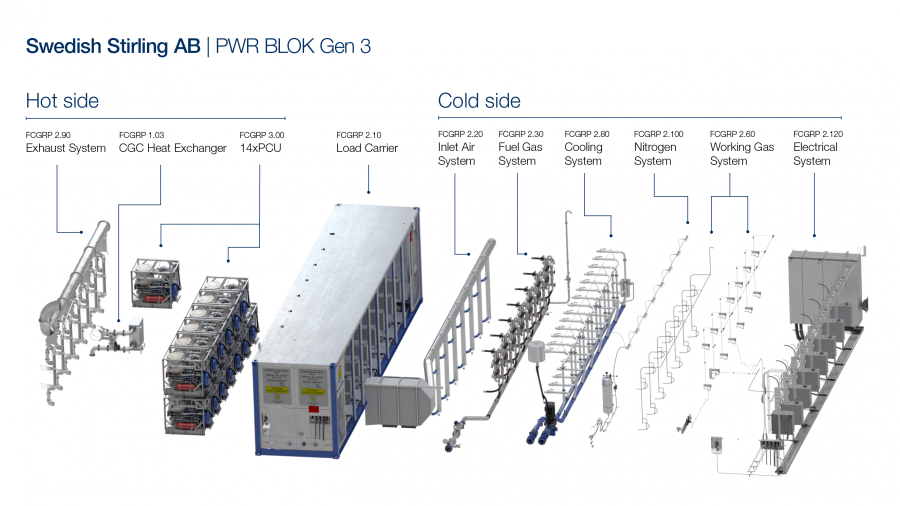 PWRBLOK-Specifications-final.png